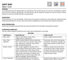 Diet Nutrition Information Seasons Medical