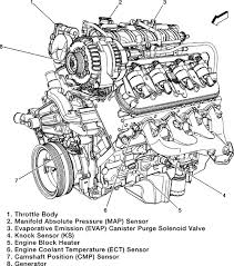 2001 chevy tahoe engine diagram example electrical circuit \u2022 2004 chevy tahoe z71 engine diagram chevrolet silverado 1500 questions anyone know what could be wrong rh cargurus com 2001 tahoe stereo wiring diagram 2004 chevy tahoe parts diagram