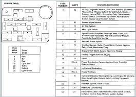 2005 pt cruiser fuse box diagram fiat auto genius layout wiring 2004 PT Cruiser Fan Fuse 2005 pt cruiser fuse box diagram sterling free download wiring layout rollback