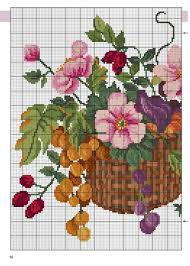 Free Printable Counted Cross Stitch Charts Cross Stitch Pattern Free Download Les Patrons De Broderie