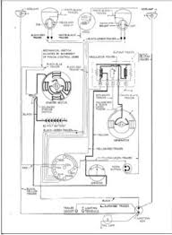 fordson major wiring loom diagram fordson image the fordson tractor pages forum u2022 view topic help i m trying on fordson major wiring loom