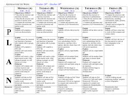 similarity between carbohydrates and