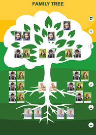 Family Tree Layout Design Entry 72 By Akgraphicde For Creative Layout Of Genealogical
