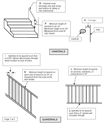 Maybe you would like to learn more about one of these? 2015 2018 Irc Railing Guidelines Engineering Express