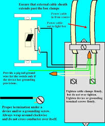 fluorescent light wiring diagram uk wiring diagram ceiling rose electric lighting circuit source fluorescent ls ballasts and fixtures