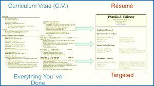 Curriculum Vitae Vs Resume Reference Cv Example Yralaska Versus 13 ...