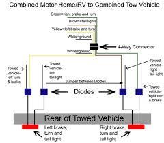 tail light wiring diagram tail image wiring diagram jeep tail light wiring jeep wiring diagrams on tail light wiring diagram
