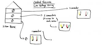 central vacuum low voltage wiring problem doityourself com untitled jpg views 6450 size 17 4 kb