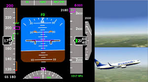 737 800 Takeoff Speed Chart 737 800 Takeoff Speed Chart How To Calculate The Take