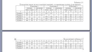 Приложение и Пример оформления таблиц