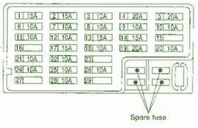 wiring diagram for 1999 nissan altima the wiring diagram 2013 Altima Fuse Diagram similiar 2013 altima fuse box diagram keywords, wiring diagram 2012 altima fuse diagram