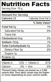 brussel sprouts nutrition label facts