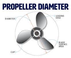 Propellers Uk Buy Propellers Outboard