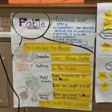 Avid Anchor Charts English Learners Anchor Chart Examples