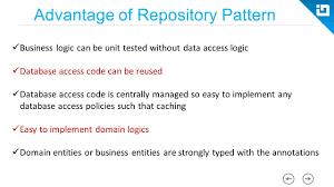 Repository Pattern C Interesting Decoration