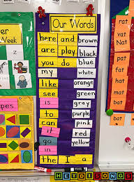 What To Put On A Focus Wall In Kindergarten Heidi Songs