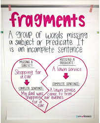 Complete Sentence Anchor Chart Grammar Practice Powered By Oncourse Systems For Education