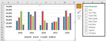 Legends In Excel How To Add Legends In Excel Chart