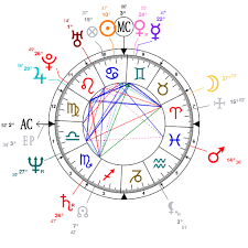 Astrology And Natal Chart Of Jerry Hall Born On 1956 07 02