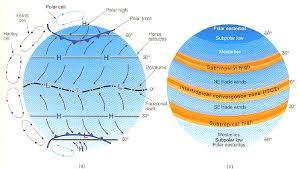 2 World Pressure Belts Sa Geography