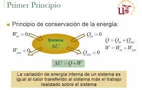 Resultado de imagen de variacion energia interna