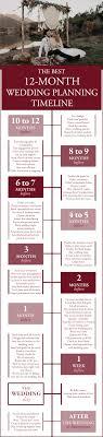 The Best 12 Month Wedding Planning Timeline Junebug Weddings