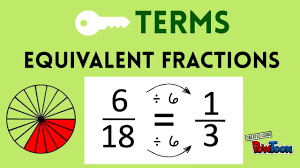4th Grade Fraction Review - YouTube