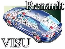 renault megane & scenic wiring diagrams ewd wds visu ebay renault megane 2 wiring diagrams free image is loading renault megane amp scenic wiring diagrams ewd wds