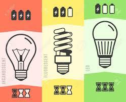 Light Bulb Efficiency Comparison Chart Infographic Vector Illustration