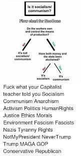 Is It Socialism Communism Flow Chart For Neocons Do The