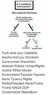 Capitalism Socialism Communism Chart Is It Socialism Communism Flow Chart For Neocons Do The