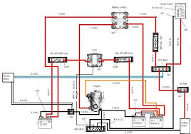 similiar pontoon boat diagram keywords boat wiring diagram bass boat wiring diagram diagram of pontoon boat
