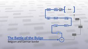 Battle Of The Bulge Casualties Chart The Battle Of The Bulge By Jared Shuter On Prezi