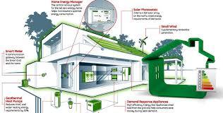 Small Picture Zero Energy Home Design Floor Plans Home Design Ideas