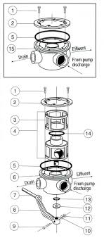 jandy multiport valve parts diagram all about repair and wiring jandy multiport valve parts diagram pentair sm diagram parts diagram purex sm and smbw 2000