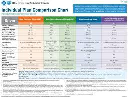 Health Plan Comparison Chart 17 Hand Picked Provider Comparison Chart