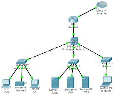 Основы компьютерных сетей Тема № Основные сетевые термины и  Основы компьютерных сетей Тема №1 Основные сетевые термины и сетевые модели