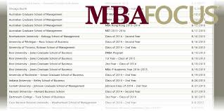 Release dates for the class of '14-15 MBA resume books