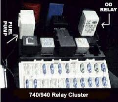 circuits and relays 740 940 relay panel to 1993 740 940 relays to 1993