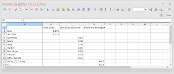 How To Do A Chart I Want To Make A Chart But How Do I Start Mekko Graphics