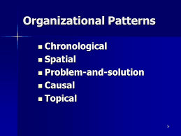 Speech Organizational Patterns Unique 48 Organizing Your Speech Chapter 48 48 Organization Speech Structure