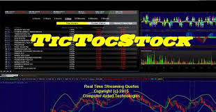 Real Time Stock Quotes Fascinating TicToc Stock Software For Real Time Stock Quotes