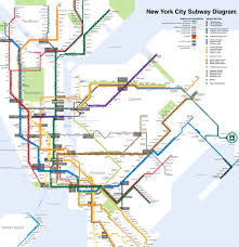 new york subway system tickets metrocard station lines mta