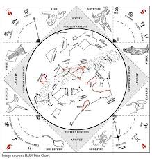 Download And Print A Star Chart For The Correct Time Of Year