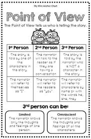 My Mini Anchor Chart Reading Strategies Posters Interactive Reading Journals