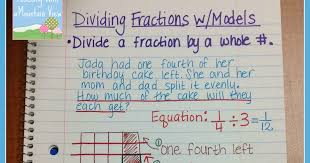 Multiplying Fractions By Whole Numbers Anchor Chart Teaching With A Mountain View Dividing Fractions Anchor