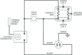 amp outlet breaker cute receptacle wiring diagram ideas simple amp plug collection wiring diagram trailer diagrams schematics 50 rv size panel first insert double pole amp plug wiring