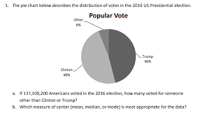 Us Presidential Election Chart Solved 1 The Pie Chart Below Describes The Distribution