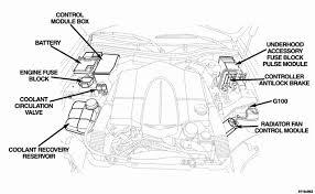 car fuse box guide car trailer wiring diagram for auto 2005 chrysler crossfire fuse box diagram