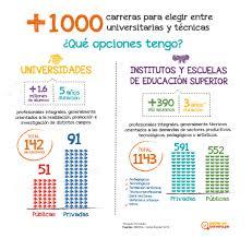 Ap Spanish Language And Culture Course And Exam Description